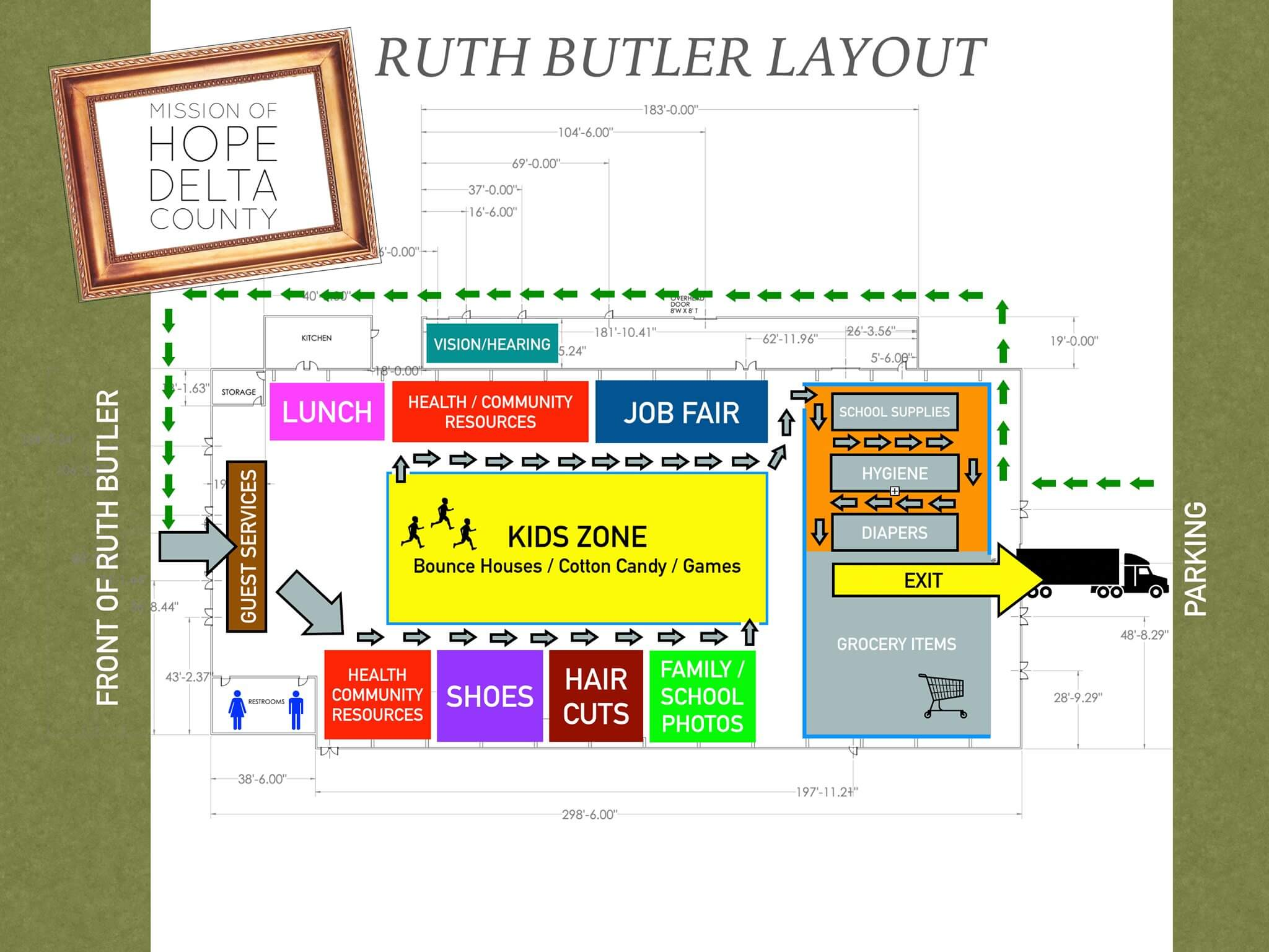 Mission of Hope Delta County Ruth Butler building Layout from the front of the building guest services, restrooms, health community resources, shoes, haircuts, family.school photos, kisds zone (bounce houses, cotton candy, games), lunch, health/community resources, job fair, school supplies, hygiene, diapers, grocery items, and then exit to the parking loss.